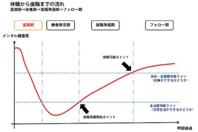 absence-return-flow3.png